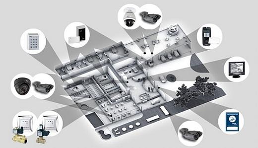 componentes de los sistemas de seguridad