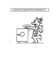 esquema cuadro eléctrico