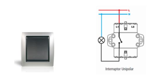 ¿Cómo diferenciar interruptor, conmutador y cruzamiento?