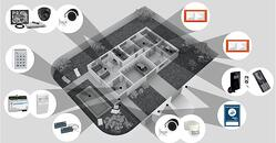 Guía Instalación eléctrica en el hogar