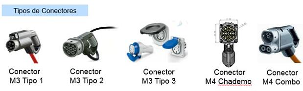 tipos de conectores.jpg