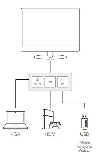 HDMI_VGA_elementos_multimedia.jpg